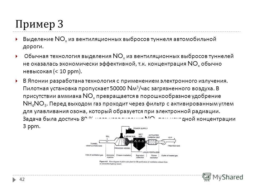 Пример 3 Выделение NO х из вентиляционных выбросов туннеля автомобильной дороги. Обычная технология выделения NO х из вентиляционных выбросов туннелей не оказалась экономически эффективной, т. к. концентрация NO х обычно невысокая (< 10 ppm). В Япони