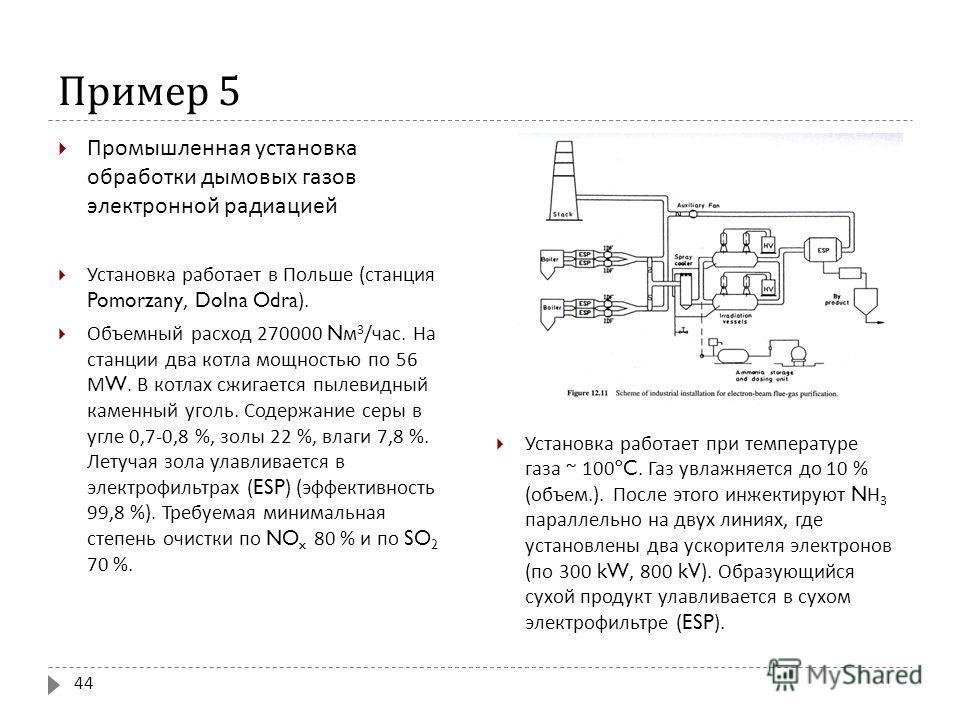 Пример 5 Промышленная установка обработки дымовых газов электронной радиацией Установка работает в Польше ( станция Pomorzany, Dolna Odra). Объемный расход 270000 N м 3 / час. На станции два котла мощностью по 56 М W. В котлах сжигается пылевидный ка