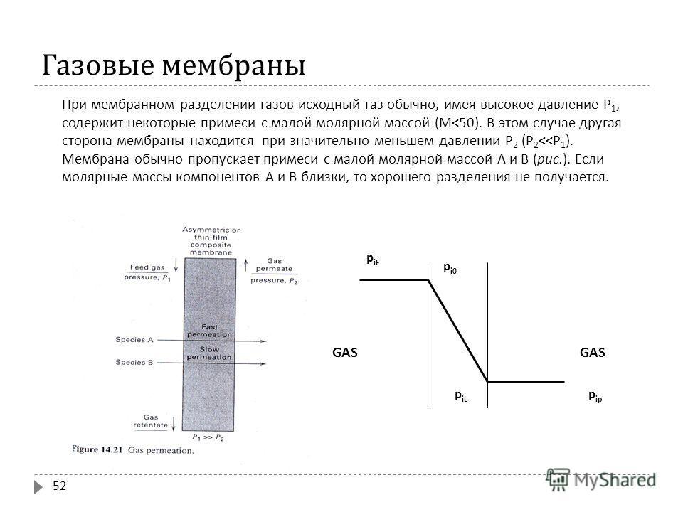 Газовые мембраны При мембранном разделении газов исходный газ обычно, имея высокое давление Р 1, содержит некоторые примеси с малой молярной массой (M