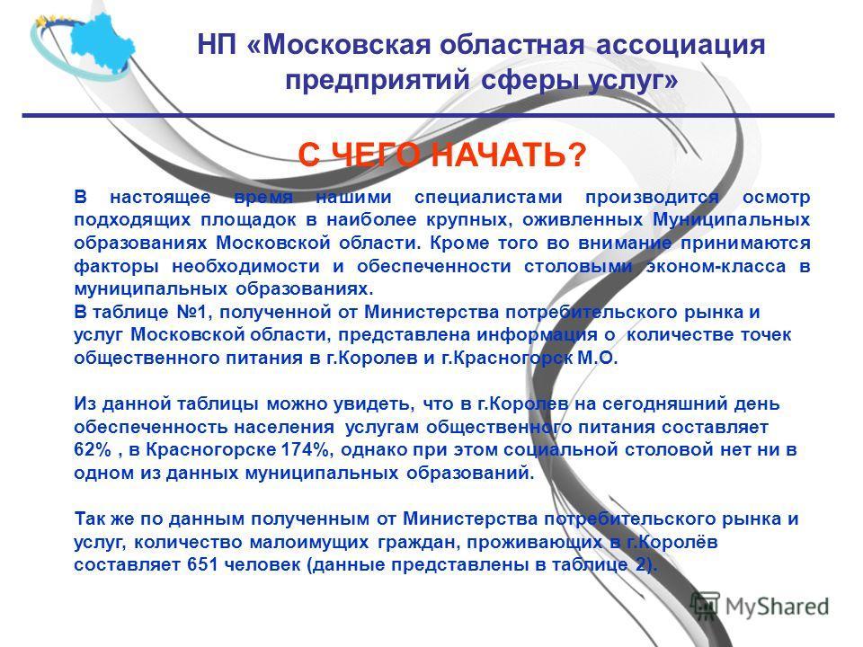 НП «Московская областная ассоциация предприятий сферы услуг» С ЧЕГО НАЧАТЬ? В настоящее время нашими специалистами производится осмотр подходящих площадок в наиболее крупных, оживленных Муниципальных образованиях Московской области. Кроме того во вни