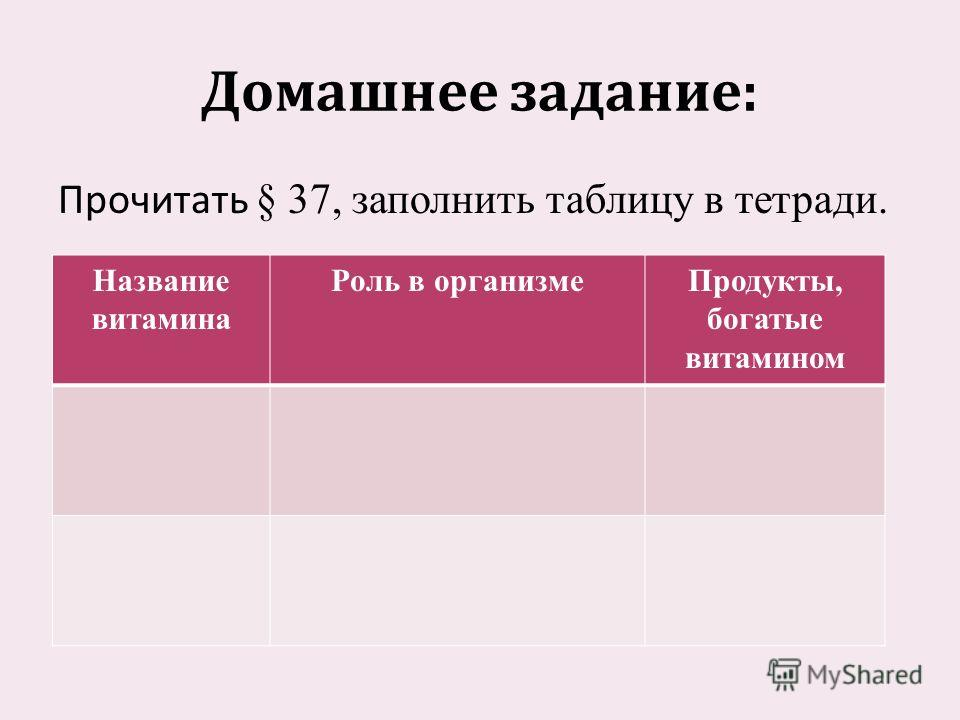 Домашнее задание : Прочитать § 37, заполнить таблицу в тетради. Название витамина Роль в организме Продукты, богатые витамином
