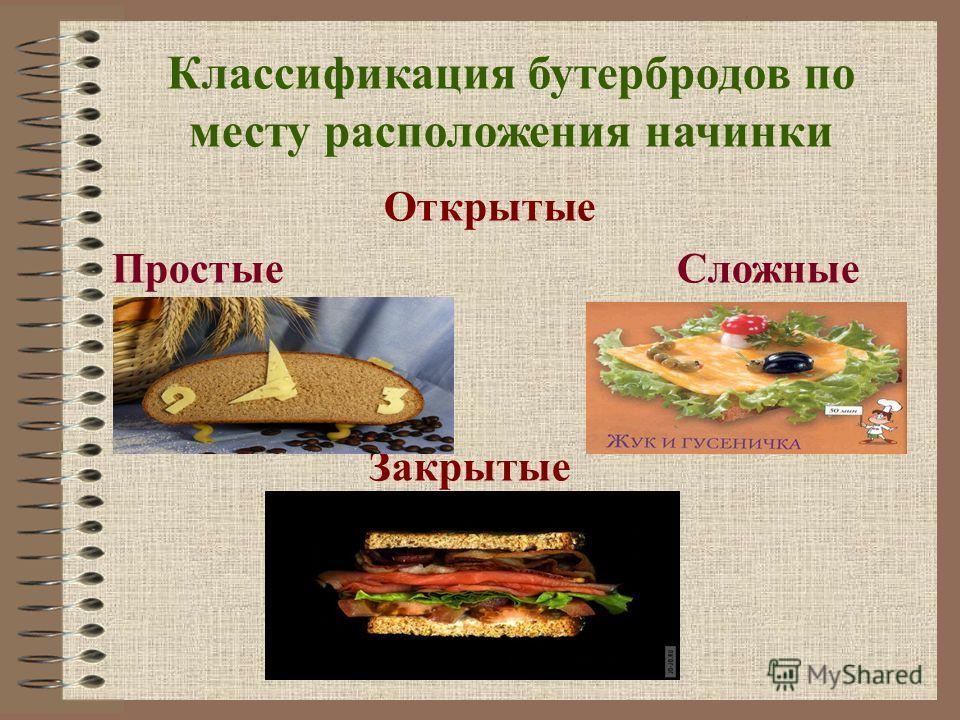 Классификация бутербродов по месту расположения начинки Открытые Простые Сложные Закрытые