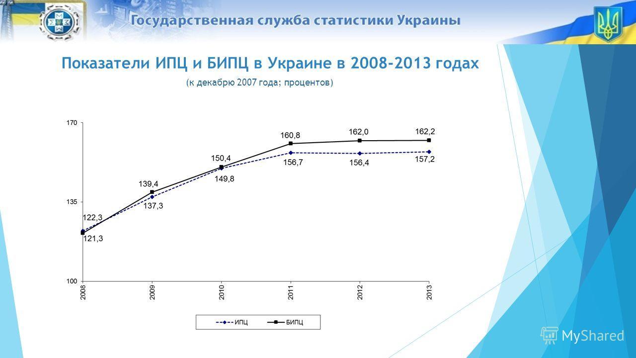 Показатели ИПЦ и БИПЦ в Украине в 2008-2013 годах (к декабрю 2007 года; процентов)