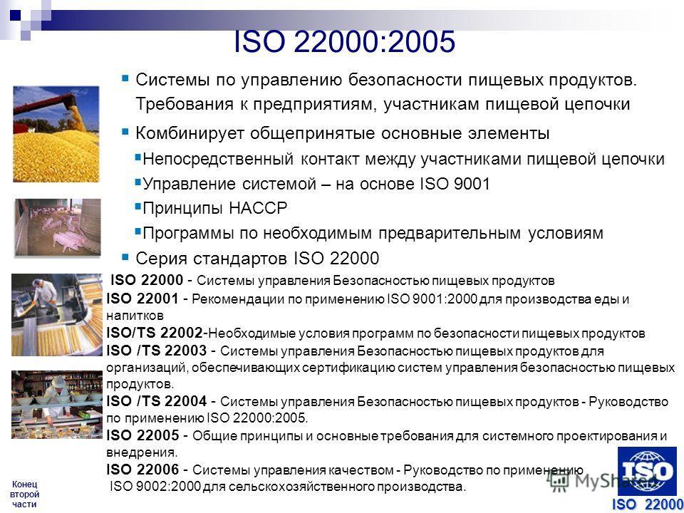 Системы по управлению безопасности пищевых продуктов. Требования к предприятиям, участникам пищевой цепочки Комбинирует общепринятые основные элементы Непосредственный контакт между участниками пищевой цепочки Управление системой – на основе ISO 9001