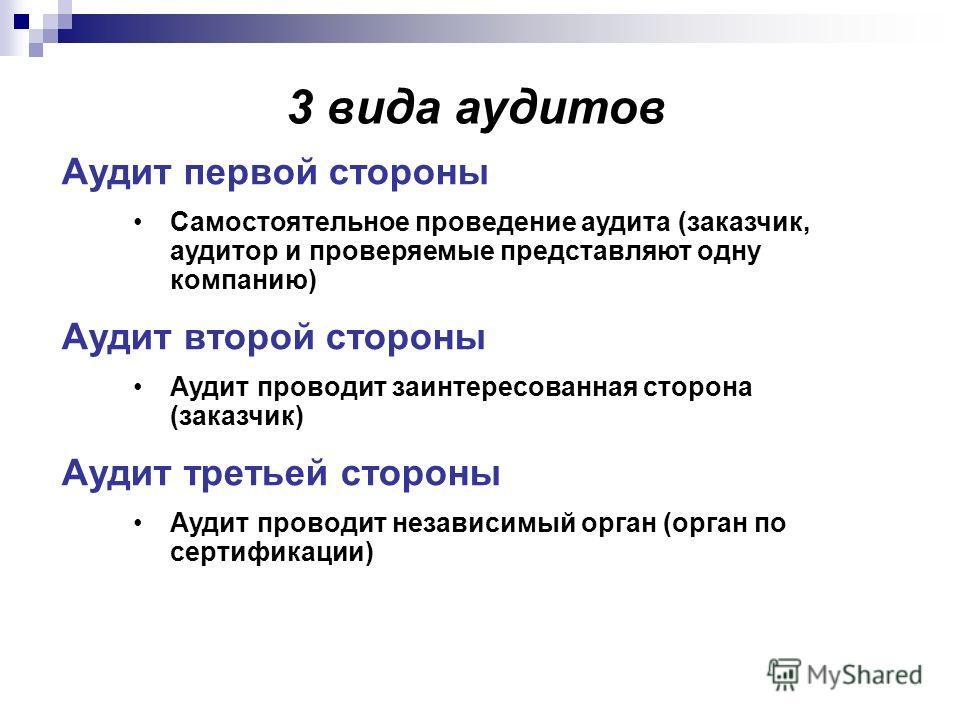 3 вида аудитов Аудит первой стороны Самостоятельное проведение аудита (заказчик, аудитор и проверяемые представляют одну компанию) Аудит второй стороны Аудит проводит заинтересованная сторона (заказчик) Аудит третьей стороны Aудит проводит независимы
