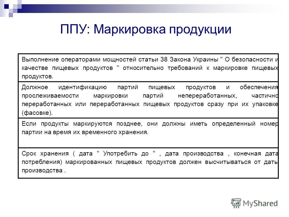ППУ: Маркировка продукции Выполнение операторами мощностей статьи 38 Закона Украины