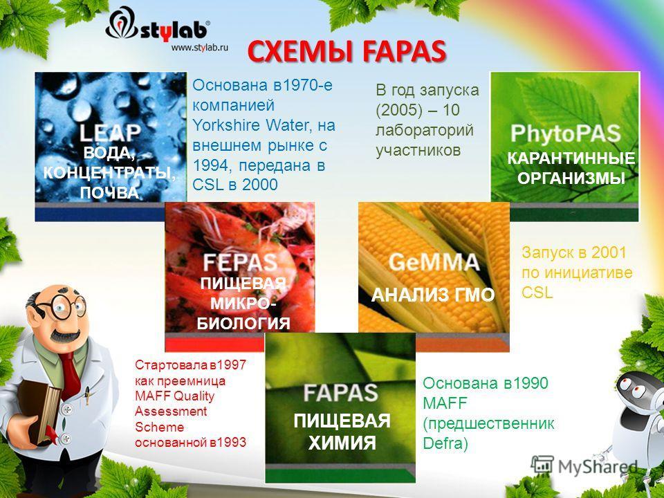 СХЕМЫ FAPAS СХЕМЫ FAPAS ПИЩЕВАЯ ХИМИЯ ПИЩЕВАЯ МИКРО- БИОЛОГИЯ АНАЛИЗ ГМО ВОДА, КОНЦЕНТРАТЫ, ПОЧВА КАРАНТИННЫЕ ОРГАНИЗМЫ Основана в 1990 MAFF (предшественник Defra) Стартовала в 1997 как преемница MAFF Quality Assessment Scheme основанной в 1993 Запус