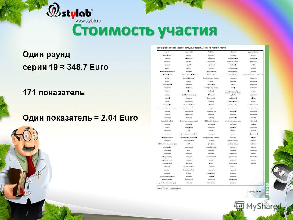 Стоимость участия Один раунд серии 19 348.7 Euro 171 показатель Один показатель = 2.04 Euro