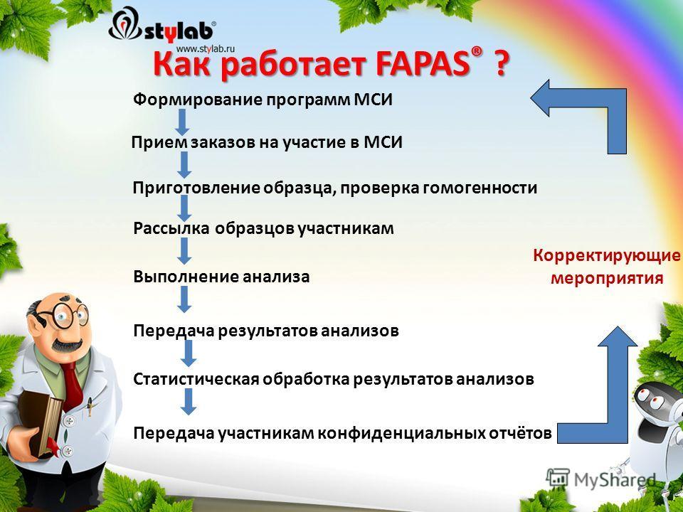 Как работает FAPAS ® ? Прием заказов на участие в МСИ Выполнение анализа Передача результатов анализов Статистическая обработка результатов анализов Передача участникам конфиденциальных отчётов Приготовление образца, проверка гомогенности Корректирую