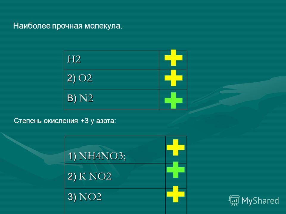 Наиболее прочная молекула. Н2 2) О2 В) N2 Степень окисления +3 у азота: 1) NH4NO3; 2) К NO2 3) NO2