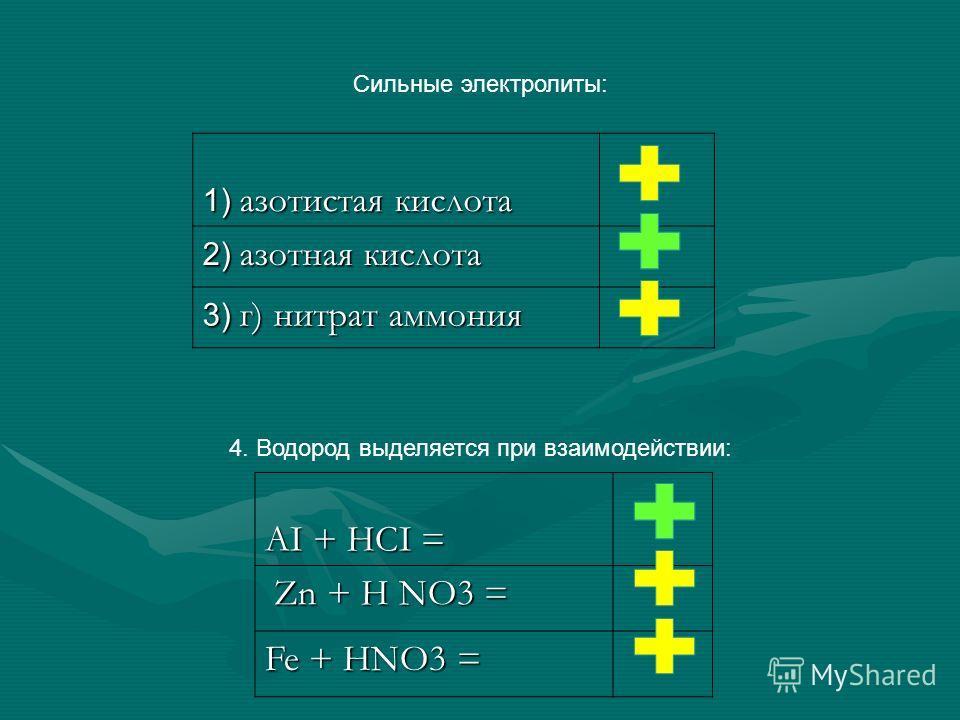 Сильные электролиты: 1) азотистая кислота 2) азотная кислота 3) г) нитрат аммония 4. Водород выделяется при взаимодействии: AI + HCI = Zn + H NO3 = Zn + H NO3 = Fe + HNO3 =