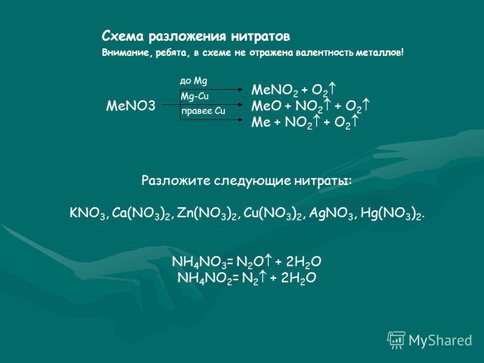 Схема разложения нитратов Внимание, ребята, в схеме не отражена валентность металлов! до Mg Mg-Cu правее Cu MeNO 2 + O 2 MeNO3MeO + NO 2 + O 2 Me + NO 2 + O 2 Разложите следующие нитраты: KNO 3, Ca(NO 3 ) 2, Zn(NO 3 ) 2, Cu(NO 3 ) 2, AgNO 3, Hg(NO 3