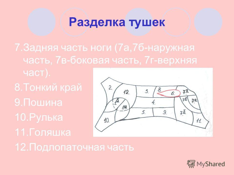 Разделка тушек 7. Задняя часть ноги (7 а,7 б-наружная часть, 7 в-боковая часть, 7 г-верхняя част). 8. Тонкий край 9. Пошина 10. Рулька 11. Голяшка 12. Подлопаточная часть