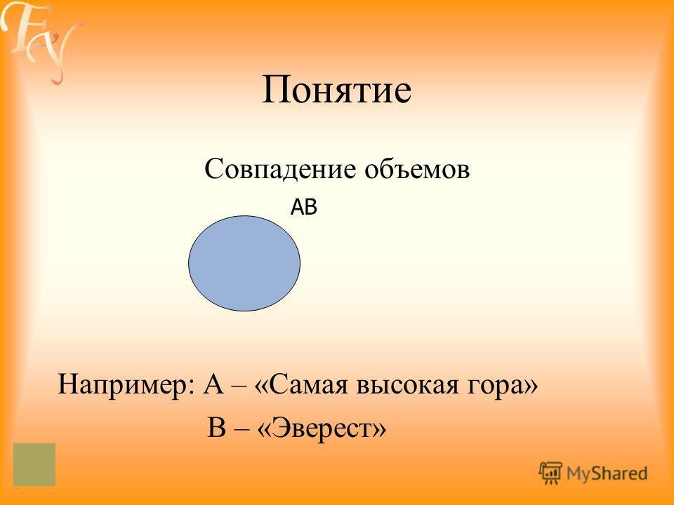 Понятие Совпадение объемов Например: А – «Самая высокая гора» В – «Эверест» AB