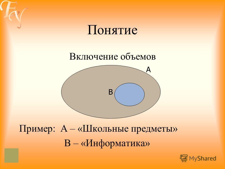 Понятие Включение объемов Пример: А – «Школьные предметы» В – «Информатика» В А