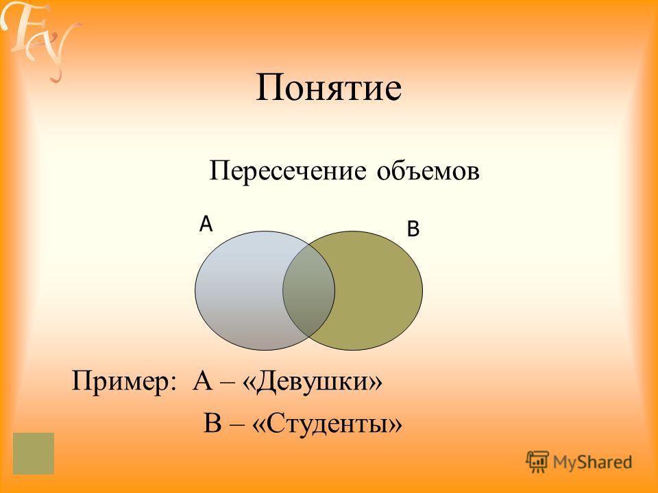 Понятие Пересечение объемов Пример: А – «Девушки» В – «Студенты» А В