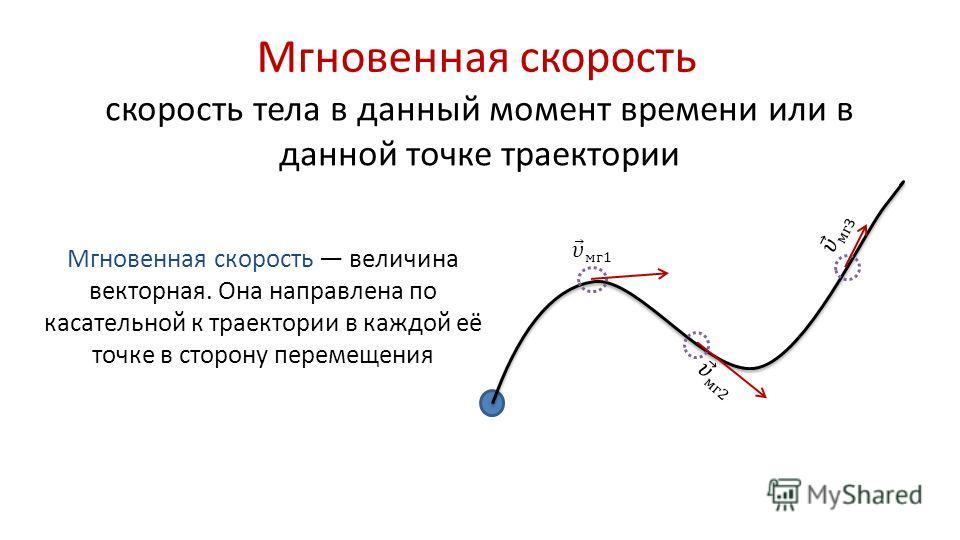скорость тела в данный момент времени или в данной точке траектории Мгновенная скорость величина векторная. Она направлена по касательной к траектории в каждой её точке в сторону перемещения Мгновенная скорость