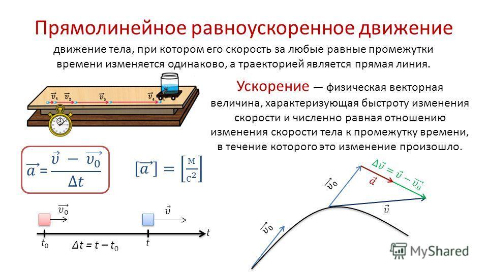 Прямолинейное равноускоренное движение движение тела, при котором его скорость за любые равные промежутки времени изменяется одинаково, а траекторией является прямая линия. t t0t0 t Ускорение физическая векторная величина, характеризующая быстроту