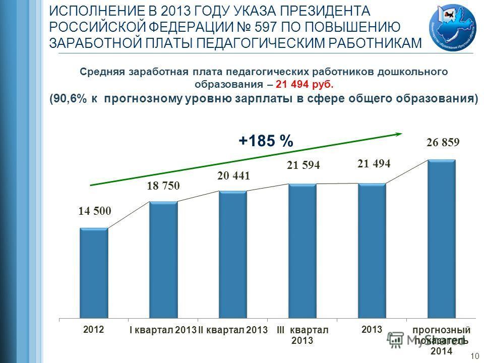 Средняя заработная плата педагогических работников дошкольного образования – 21 494 руб. (90,6% к прогнозному уровню зарплаты в сфере общего образования) 10 ИСПОЛНЕНИЕ В 2013 ГОДУ УКАЗА ПРЕЗИДЕНТА РОССИЙСКОЙ ФЕДЕРАЦИИ 597 ПО ПОВЫШЕНИЮ ЗАРАБОТНОЙ ПЛАТ