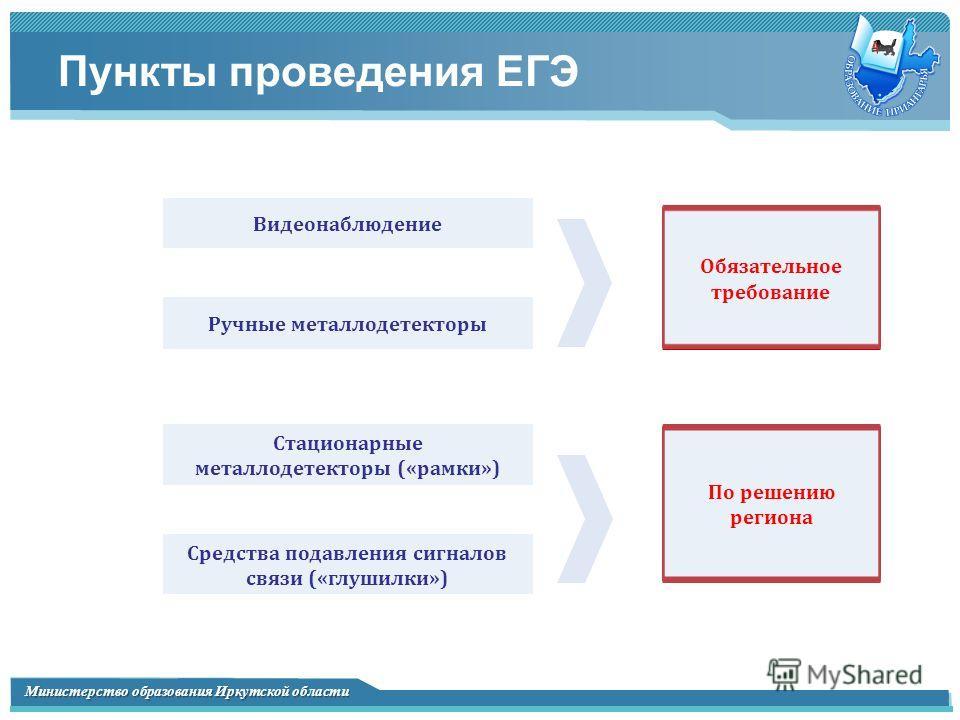 Министерство образования Иркутской области Пункты проведения ЕГЭ Видеонаблюдение Ручные металлодетекторы Стационарные металлодетекторы («рамки») Средства подавления сигналов связи («глушилки») Обязательное требование По решению региона