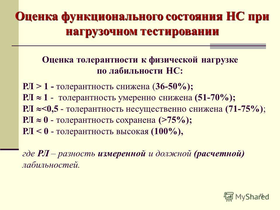 15 Оценка функционального состояния НС при нагрузочном тестировании Оценка толерантности к физической нагрузке по лабильности НС: РЛ > 1 - толерантность снижена (36-50%); РЛ 1 - толерантность умеренно снижена (51-70%); РЛ 75%); РЛ < 0 - толерантность