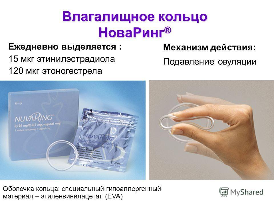 suhost-vlagalisha-gormonalnie-kontratseptivi