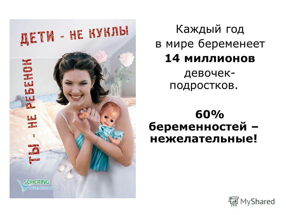 Каждый год в мире беременеет 14 миллионов девочек- подростков. 60% беременностей – нежелательные!