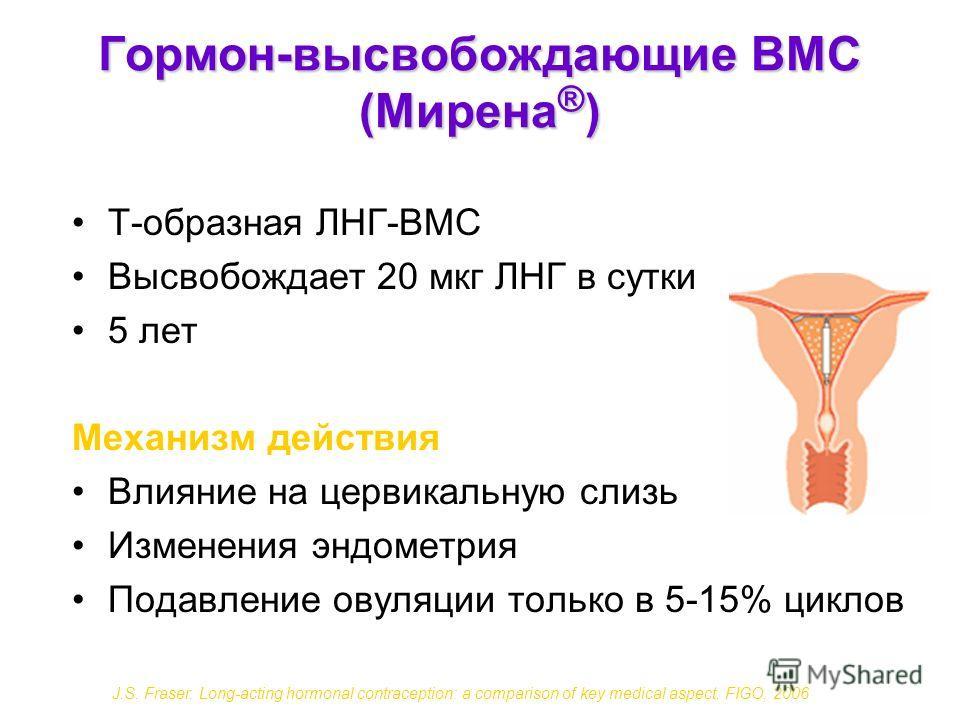 Гормон-высвобождающие ВМС (Мирена ® ) Т-образная ЛНГ-ВМС Высвобождает 20 мкг ЛНГ в сутки 5 лет Механизм действия Влияние на цервикальную слизь Изменения эндометрия Подавление овуляции только в 5-15% циклов J.S. Fraser. Long-acting hormonal contracept