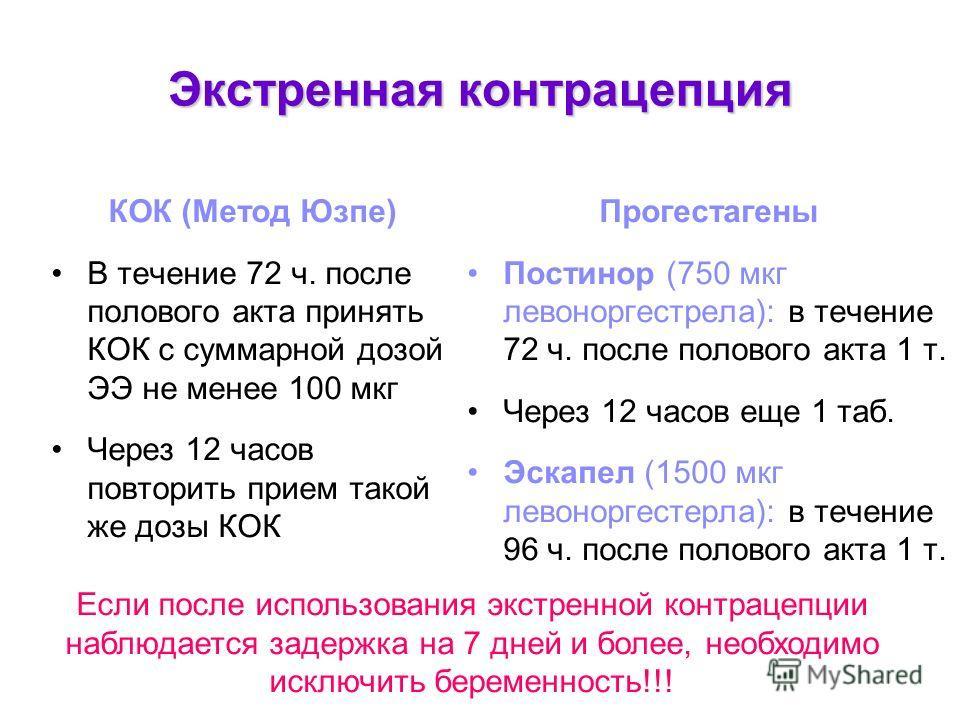 Экстренная контрацепция КОК (Метод Юзпе) В течение 72 ч. после полового акта принять КОК с суммарной дозой ЭЭ не менее 100 мкг Через 12 часов повторить прием такой же дозы КОК Прогестагены Постинор (750 мкг левоноргестрела): в течение 72 ч. после пол