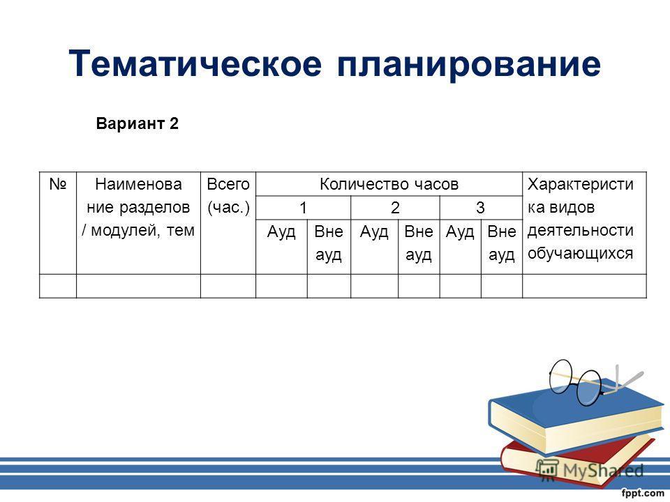 Тематическое планирование Вариант 2 Наименование разделов / модулей, тем Всего (час.) Количество часов Характеристи ка видов деятельности обучающихся 123 Ауд Вне ауд Ауд Вне ауд Ауд Вне ауд