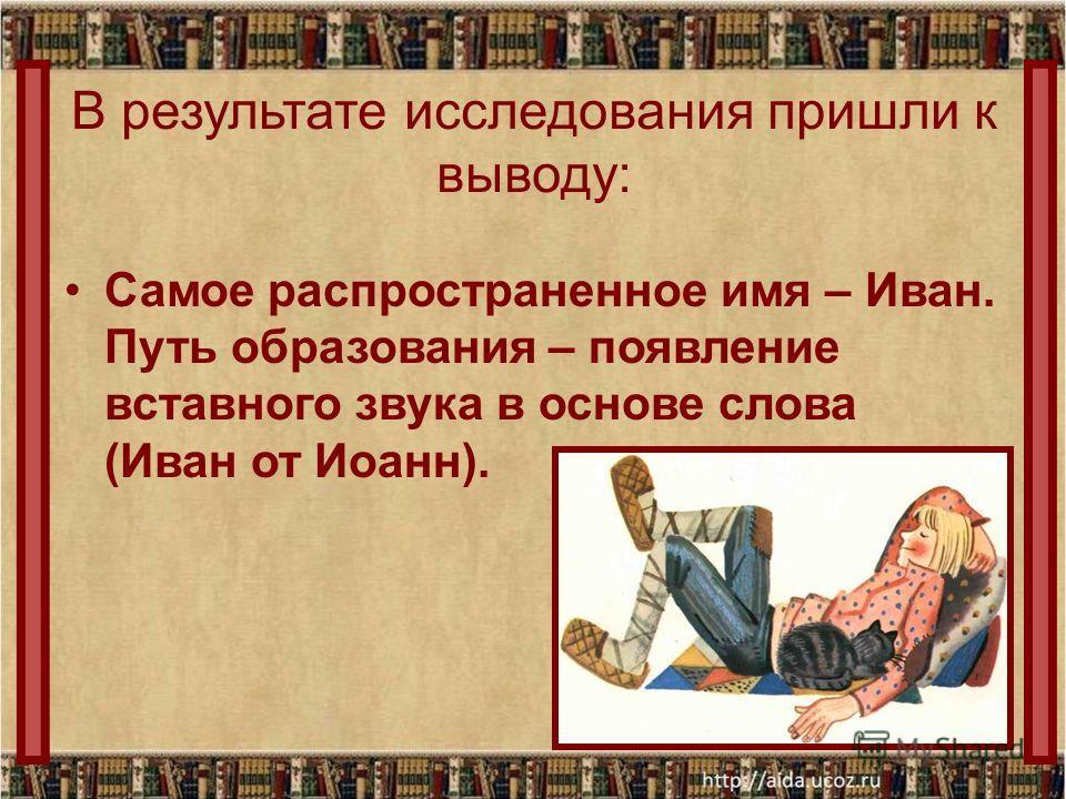 В результате исследования пришли к выводу: Самое распространенное имя – Иван. Путь образования – появление вставного звука в основе слова (Иван от Иоанн).
