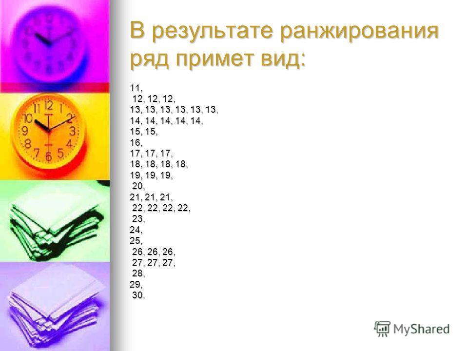 В результате ранжирования ряд примет вид: 11, 12, 12, 12, 12, 12, 12, 13, 13, 13, 13, 13, 13, 14, 14, 14, 14, 14, 15, 15, 16, 17, 17, 17, 18, 18, 18, 18, 19, 19, 19, 20, 20, 21, 21, 21, 22, 22, 22, 22, 22, 22, 22, 22, 23, 23,24,25, 26, 26, 26, 26, 26