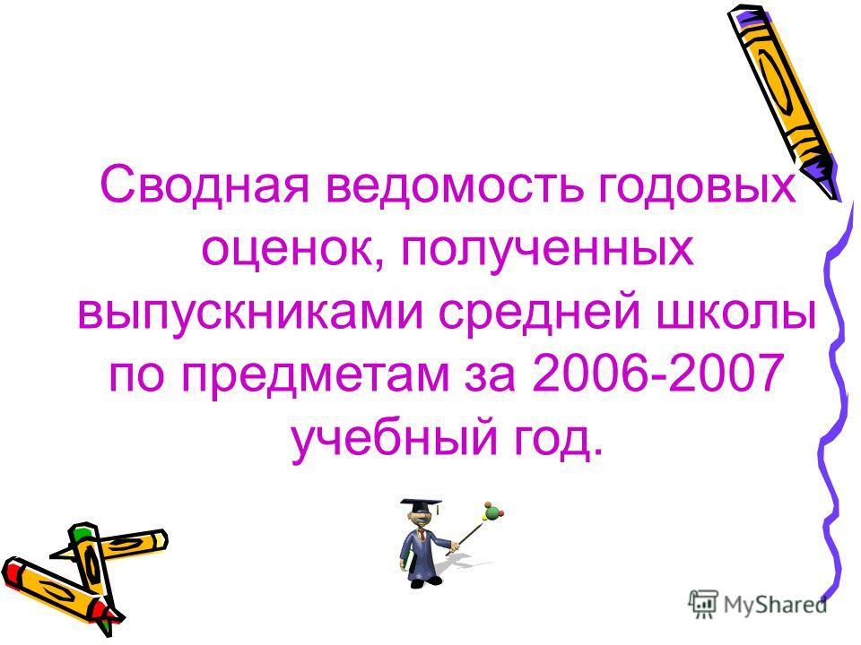 Сводная ведомость годовых оценок, полученных выпускниками средней школы по предметам за 2006-2007 учебный год.