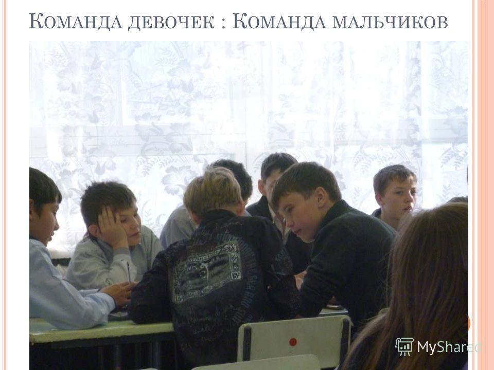 К ОМАНДА ДЕВОЧЕК : К ОМАНДА МАЛЬЧИКОВ