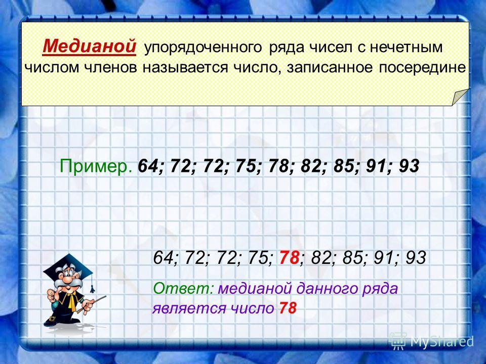 Размах – это разность между наибольшим и наименьшим значениями данного ряда Мо = наибольшее - наименьшее 350 – ( - 150) = 500