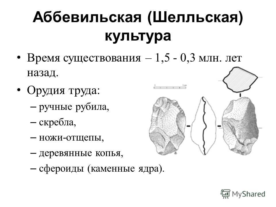 Аббевильская (Шелльская) культура Время существования – 1,5 - 0,3 млн. лет назад. Орудия труда: – ручные рубила, – скребла, – ножи-отщепы, – деревянные копья, – сфероиды (каменные ядра).