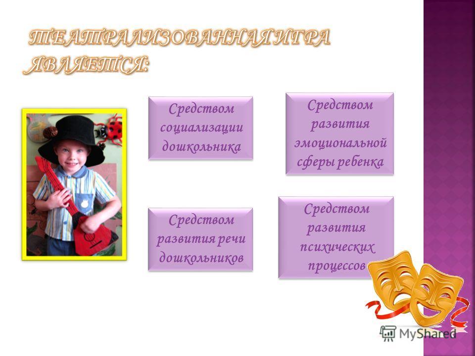 Средством социализации дошкольника Средством развития речи дошкольников Средством развития эмоциональной сферы ребенка Средством развития психических процессов