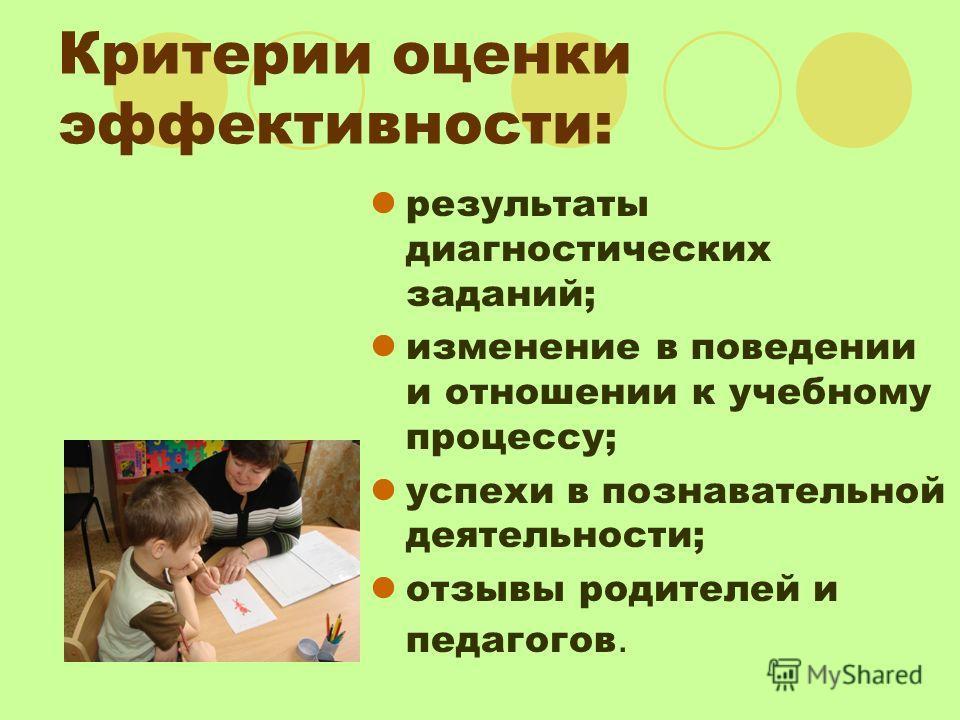 Критерии оценки эффективности: результаты диагностических заданий; изменение в поведении и отношении к учебному процессу; успехи в познавательной деятельности; отзывы родителей и педагогов.
