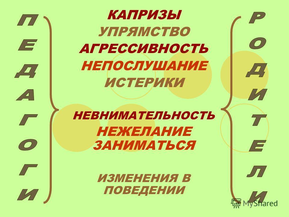 КАПРИЗЫ УПРЯМСТВО АГРЕССИВНОСТЬ НЕПОСЛУШАНИЕ ИСТЕРИКИ НЕВНИМАТЕЛЬНОСТЬ НЕЖЕЛАНИЕ ЗАНИМАТЬСЯ ИЗМЕНЕНИЯ В ПОВЕДЕНИИ