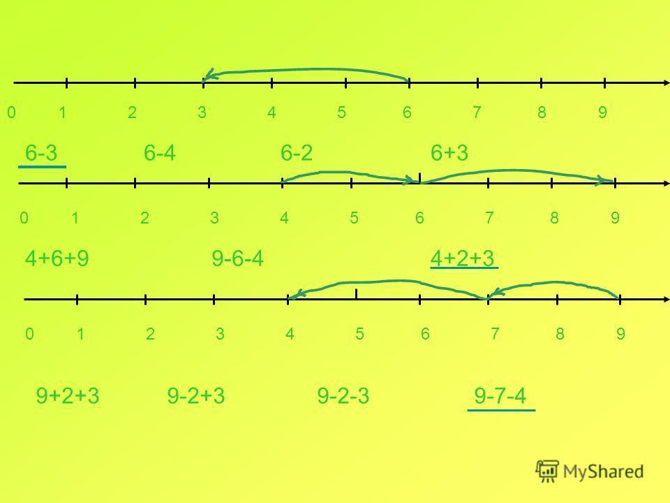 0 1 2 3 4 5 6 7 8 9 6-3 6-4 6-2 6+3 4+6+9 9-6-4 4+2+3 9+2+3 9-2+3 9-2-3 9-7-4