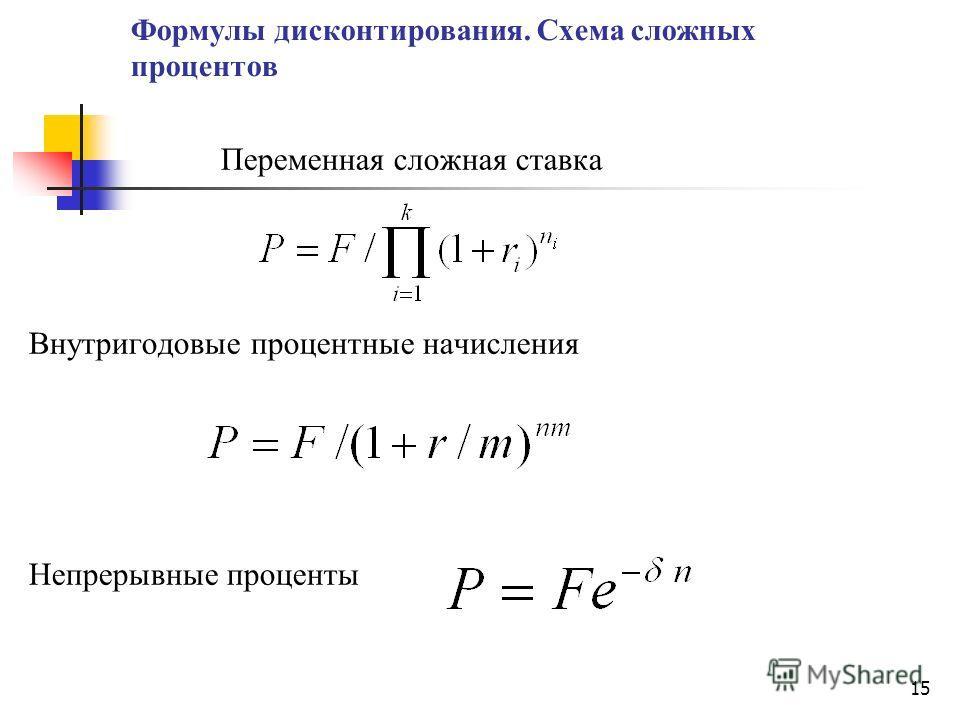Схема сложных процентов