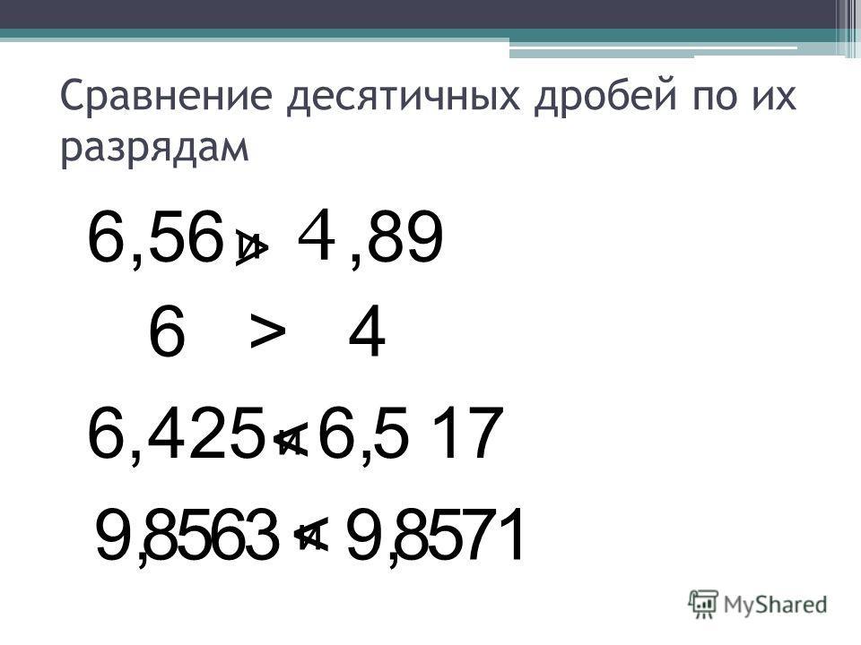 Сравнение десятичных дробей по их разрядам,56,89 6 4 и > 6 > 4 25 17 6,6, и < 45 < и 69,85 3 79,85 1