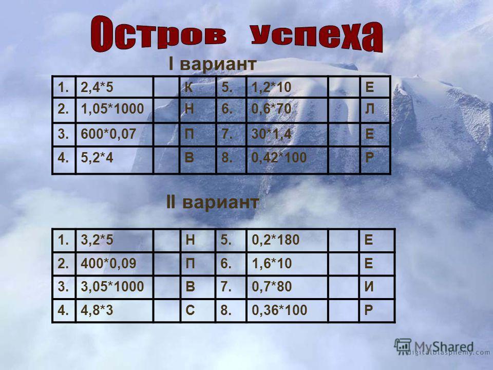 I вариант II вариант 1.3,2*5Н5.0,2*180Е 2.400*0,09П6.1,6*10Е 3.3,05*1000В7.0,7*80И 4.4,8*3С8.0,36*100Р 1.2,4*5К5.1,2*10Е 2.1,05*1000Н6.0,6*70Л 3.600*0,07П7.30*1,4Е 4.5,2*4В8.0,42*100Р