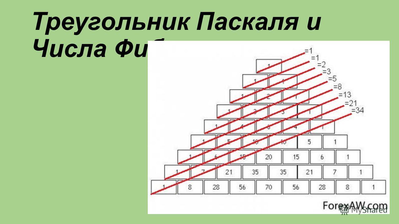 Треугольник Паскаля и Числа Фибоначчи