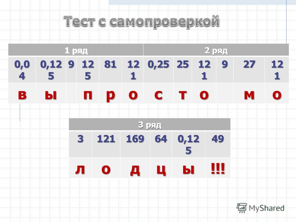 1 ряд 0,0 4 0,12 5 9 12 5 81 12 1 вы про 2 ряд 0,2525 12 1 927 стома 3 ряд 312116964 0,12 5 49 лодцы!!!