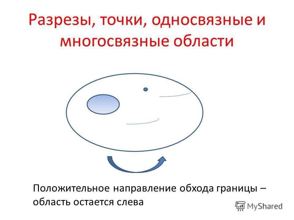 Разрезы, точки, односвязные и многосвязные области Положительное направление обхода границы – область остается слева