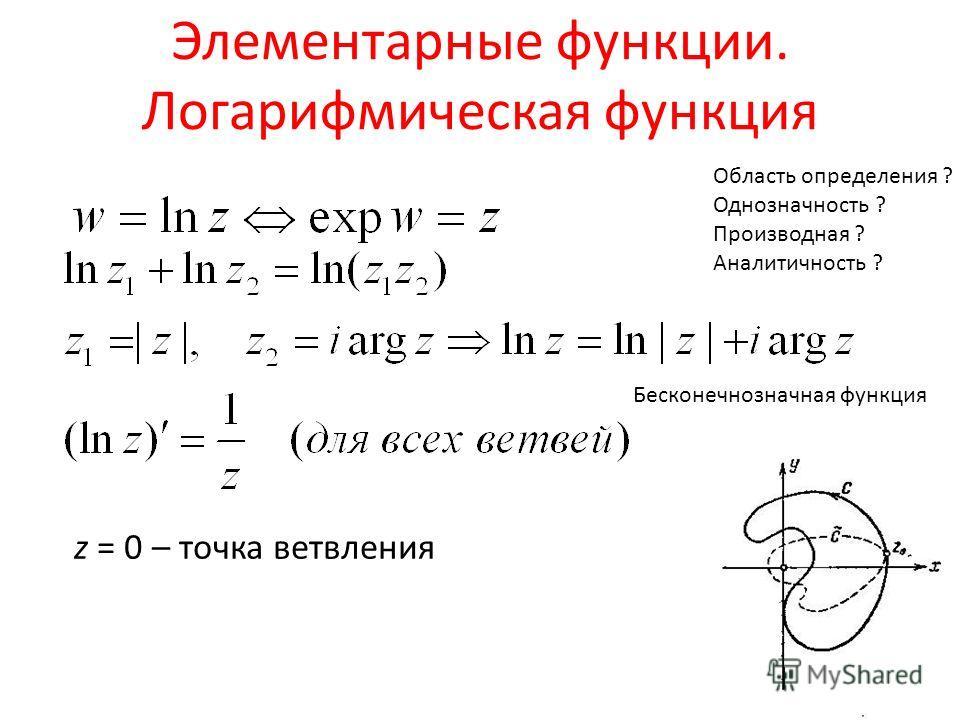 Элементарные функции. Логарифмическая функция Область определения ? Однозначность ? Производная ? Аналитичность ? z = 0 – точка ветвления Бесконечнозначная функция
