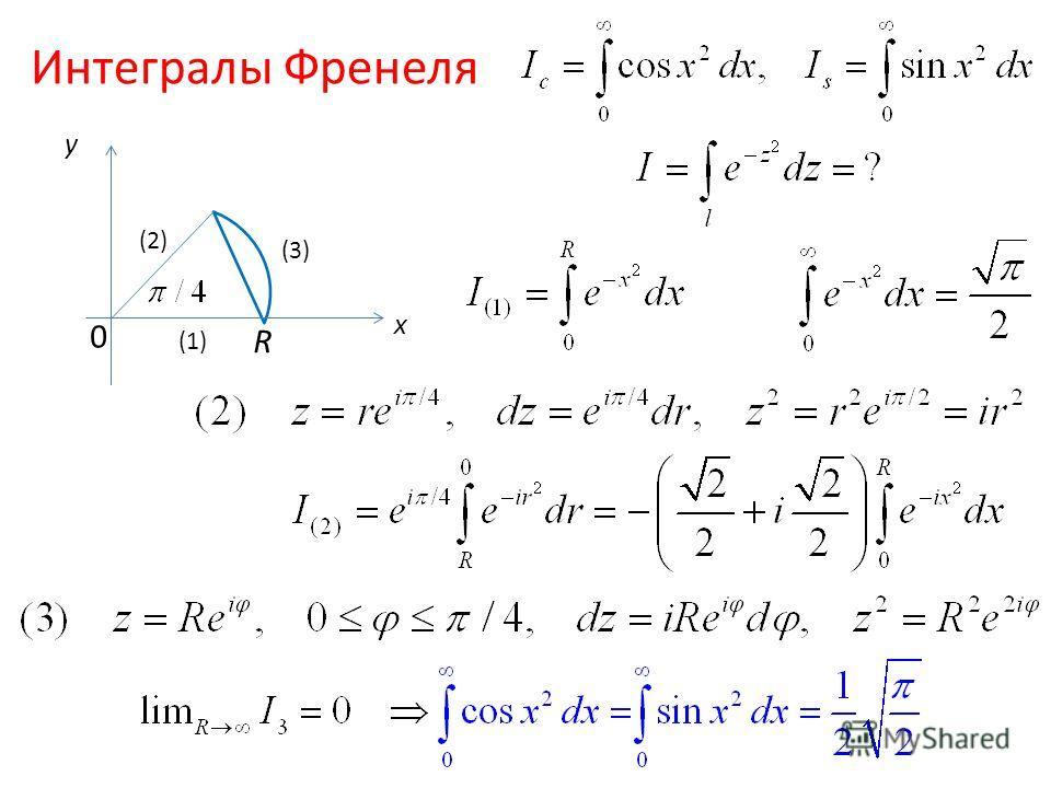 Интегралы Френеля x y 0 R (1) (2) (3)
