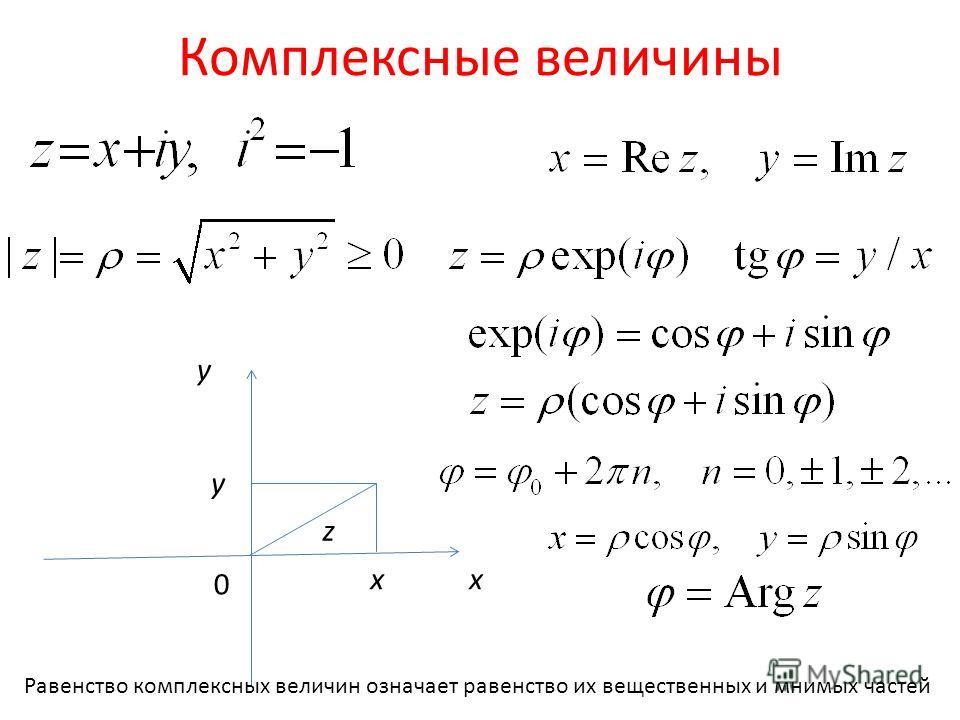 Комплексные величины x y 0 z x y Равенство комплексных величин означает равенство их вещественных и мнимых частей