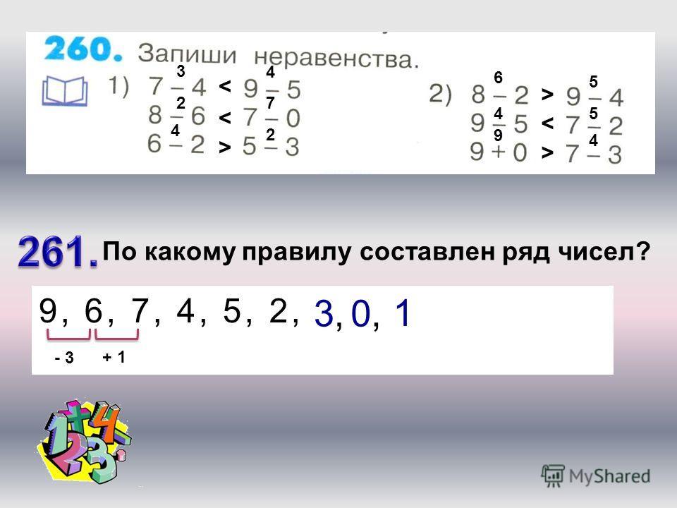 3 4 < 27 < 4 2 > 6 5 > 45 < 9 4 > По какому правилу составлен ряд чисел? 9, 6, 7, 4, 5, 2, … - 3 + 1 3,3,0,0, 1